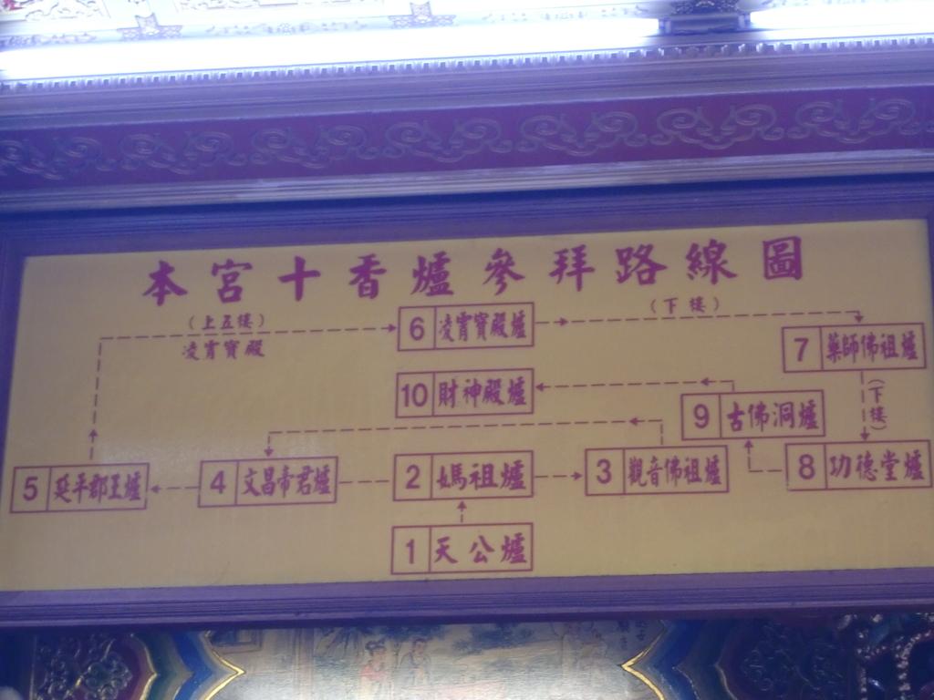 關渡宮:CIMG0189.JPG