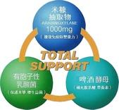 米蕈百活健 活性多醣體複合物 (BioBran) Lentin Plus 1000 LY:米蕈百活健 BIOBRAN: LENTIN PLUS 1000LY