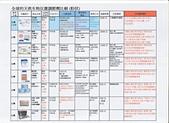 米蕈百活健 活性多醣體複合物 (BioBran) Lentin Plus 1000 LY:米蕈產品比較-final-1