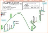 鐵道伯的國內外交通運輸相關相簿:三峽台北943快速公車今啟用 可省30分鐘.jpg