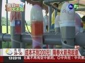 鐵道伯的國內外新聞訊息相關相簿:白糖當燃料! 夏令營學生做火箭