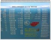 2015.04 台南‧裕成水果店:台南‧裕成水果店