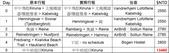 Lofoten 羅浮敦群島:schedule_table.png