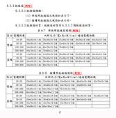 Taifo_EL-3600-9:6.3.3 拖線箱_20140924.jpg
