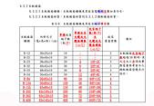 Taifo_EL-3600-9:6.3.2 主配線箱_20140924.jpg