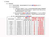 Taifo_EL-3600-9:6.3.1 總配線箱_20140924.jpg