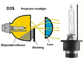 HID 燈泡 - 光:D2S-STRUCE