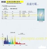 HID 燈泡:光譜測試
