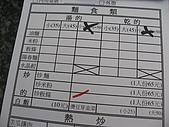 苗栗公館福利麵店&清安豆腐街&大湖酒莊:IMG_3653.JPG