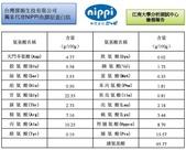 日本 NIPPI 魚鱗膠原蛋白肽:008日本NIPPI魚鱗膠原蛋白~含多種重要氨基酸