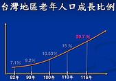 退休養老新觀念~您付得起的現在和未來~聖恩生活護照~養生權及投報率!:A01台灣地區老年人口成長比例.jpg