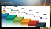芬特拉 Finterra 區塊鏈講座簡報2018技術版:芬特拉 Finterra 區塊鏈講座簡報016.jpg