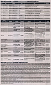 國鼎生物科技股份有限公司-安卓奎諾爾Antroquinonol研發成果:唯一通過人體安全性試驗的牛樟芝~國鼎牛樟芝3.jpg