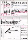 日本原裝進口~植物性發酵葡萄糖胺 KAPURA:日本進口植物性發酵葡萄糖胺~KAPURA快步樂~08.jpg