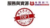 您想用市價三折來申請台灣第一品牌的外勞嗎?來電請記得017811張錫聰0982823968享超值優惠:看護銀行A004.jpg