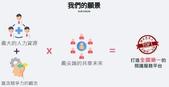 您想用市價三折來申請台灣第一品牌的外勞嗎?來電請記得017811張錫聰0982823968享超值優惠:看護銀行A014.jpg