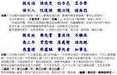 弟子規全文解釋(弟子規注音版):弟子規全文解釋004.jpg