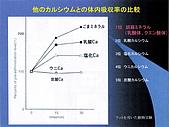 日本原裝進口~植物性發酵葡萄糖胺 KAPURA:日本進口植物性發酵葡萄糖胺~KAPURA快步樂~11.jpg