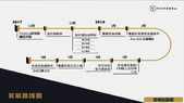 芬特拉 Finterra 區塊鏈講座簡報2018技術版:芬特拉 Finterra 區塊鏈講座簡報003.jpg
