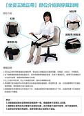 你坐對了嗎!坐姿王~幫助你遠離壞姿勢~讓脊椎跟您說~謝謝!:坐姿王-說明書04.jpg