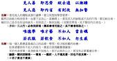 弟子規全文解釋(弟子規注音版):弟子規全文解釋012.jpg