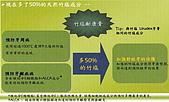 LG-竹鹽牙膏,Q10牙膏,竹鹽香皂:竹鹽牙膏~11.jpg