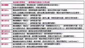 日本原裝進口~植物性發酵葡萄糖胺 KAPURA:食品衛生管理法一般營養素可敘述之生理功能例句~1