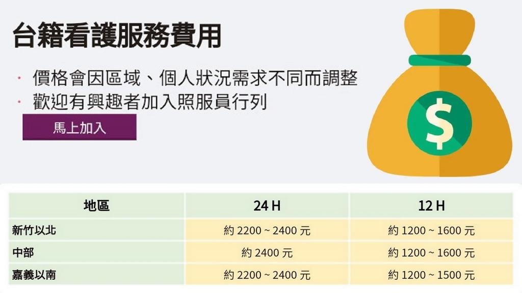 您想用市價三折來申請台灣第一品牌的外勞嗎?來電請記得017811張錫聰0982823968享超值優惠:看護銀行A021台籍看護服務費用.jpg