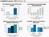 LG-竹鹽牙膏,Q10牙膏,竹鹽香皂:竹鹽牙膏~15.jpg
