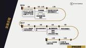 芬特拉 Finterra 區塊鏈講座簡報2018技術版:芬特拉 Finterra 區塊鏈講座簡報002.jpg