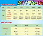 五國專利 日本胡麻鈣&六複方高單位4000FU日本納豆激酶:日本 胡麻萃取鈣DM11.jpg
