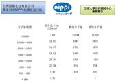 日本 NIPPI 魚鱗膠原蛋白肽:010日本NIPPI魚鱗膠原蛋白的分子量範圍