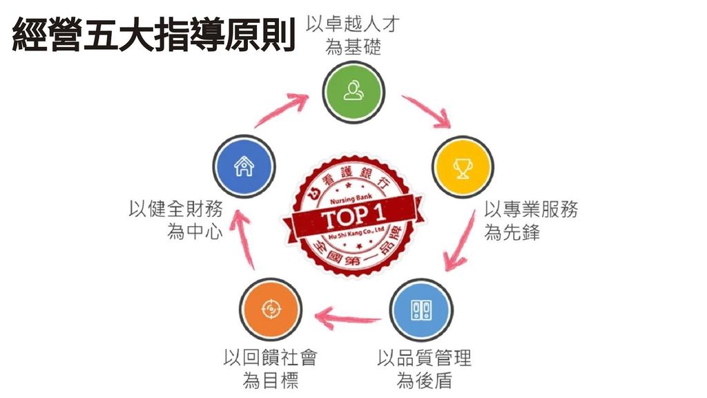 您想用市價三折來申請台灣第一品牌的外勞嗎?來電請記得017811張錫聰0982823968享超值優惠:看護銀行A015.jpg
