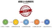 您想用市價三折來申請台灣第一品牌的外勞嗎?來電請記得017811張錫聰0982823968享超值優惠:看護銀行A016.jpg