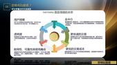 芬特拉 Finterra 區塊鏈講座簡報2018技術版:芬特拉 Finterra 區塊鏈講座簡報017.jpg