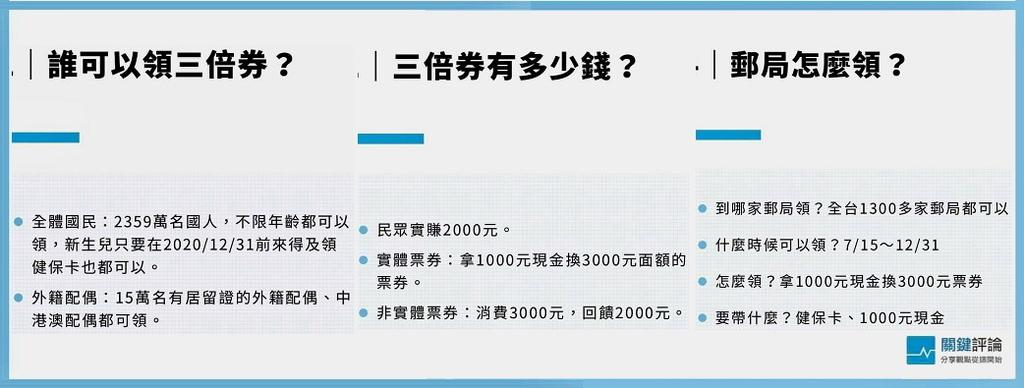 台灣超值旅遊~台灣環島8999五日遊&花蓮4800三日遊:三倍卷.jpg