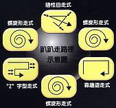 RV10,TRV10 趴趴走智慧型自動吸塵器~省電又靜音!掃-吸-拖三合一,打掃超輕鬆!:RV10趴趴走機器人~10.jpg